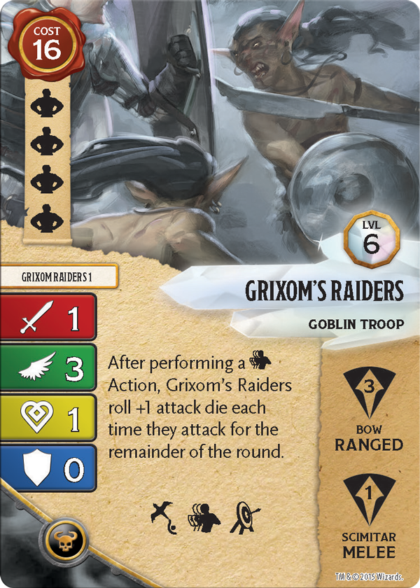 Grixom's Raiders