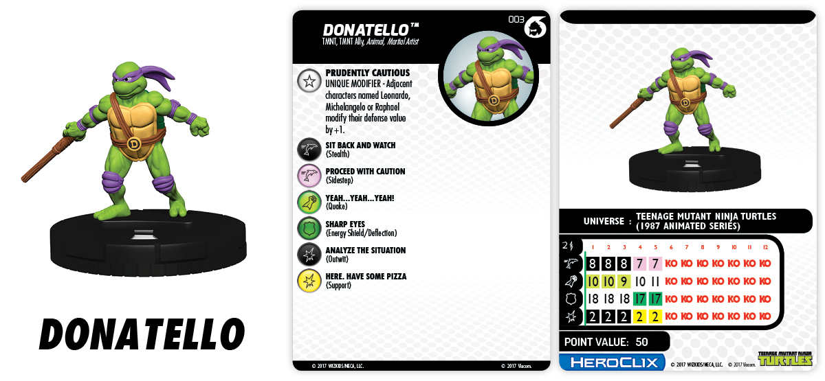 Teenage Mutant Ninja Turtles HeroClix: Shredder's Return - Fast Forces Donatello