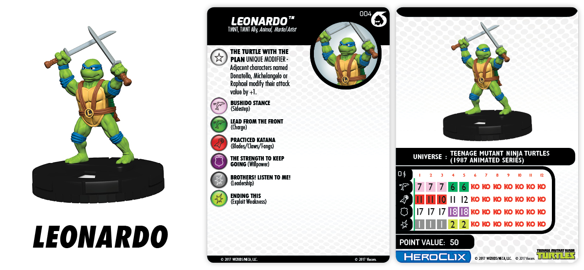 TMNT HeroClix: Shredder's Return – Fast Forces Part II - Leonardo