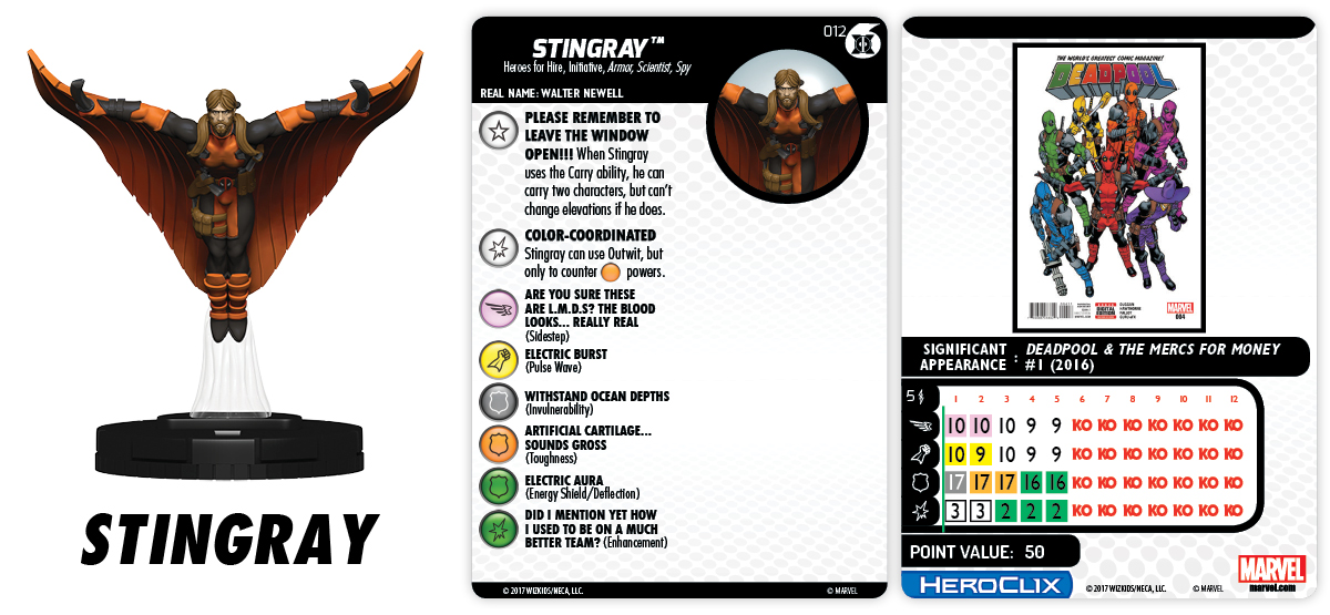 Marvel HeroClix: The Merc$ for Money Fast Forces - Stingray