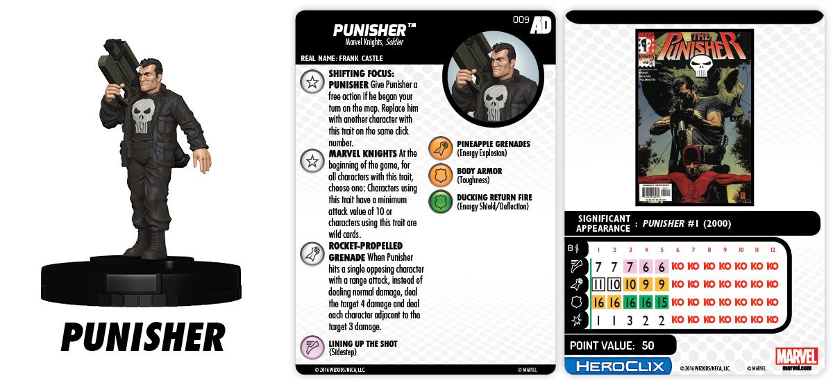Marvel HeroClix: Avengers/Defenders War - Shifting Focus - Punisher 009
