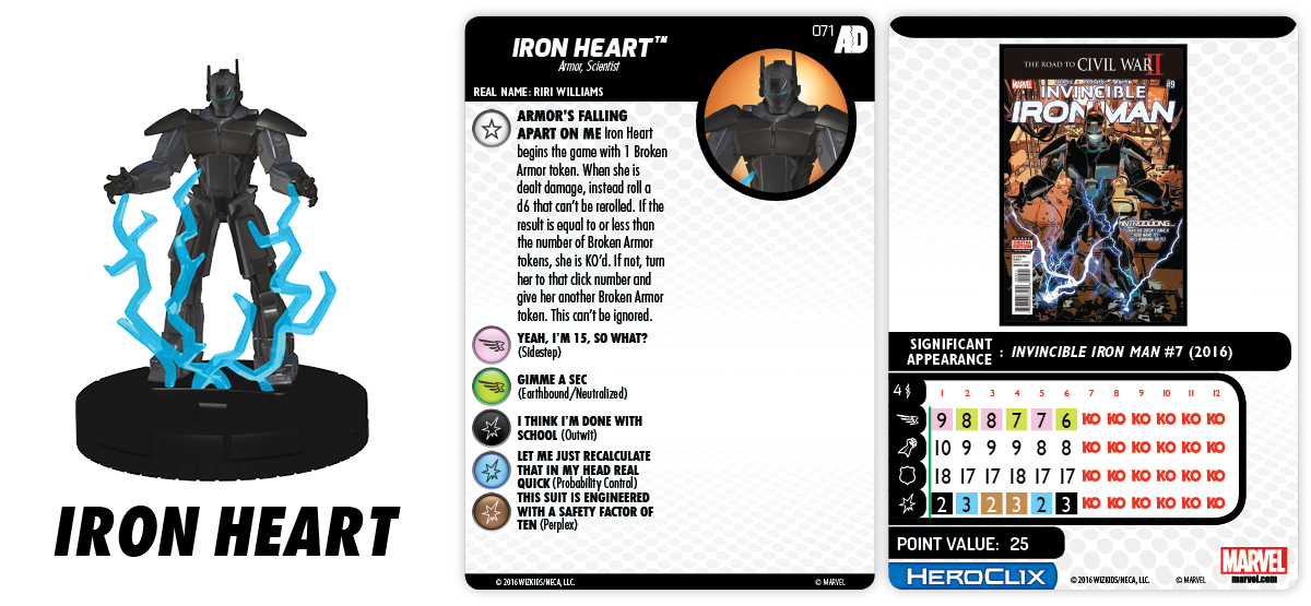Marvel HeroClix: Avengers/Defenders War - Iron Heart