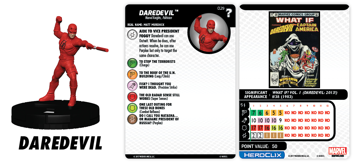 Marvel HeroClix: 15th Anniversary - What If? - Daredevil