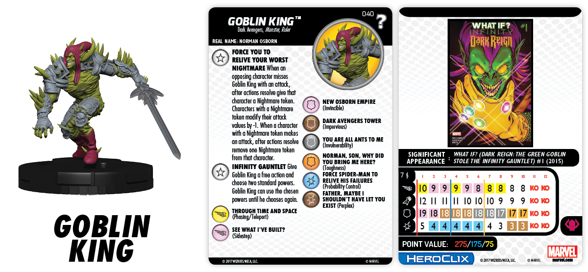 Image result for heroclix goblin king