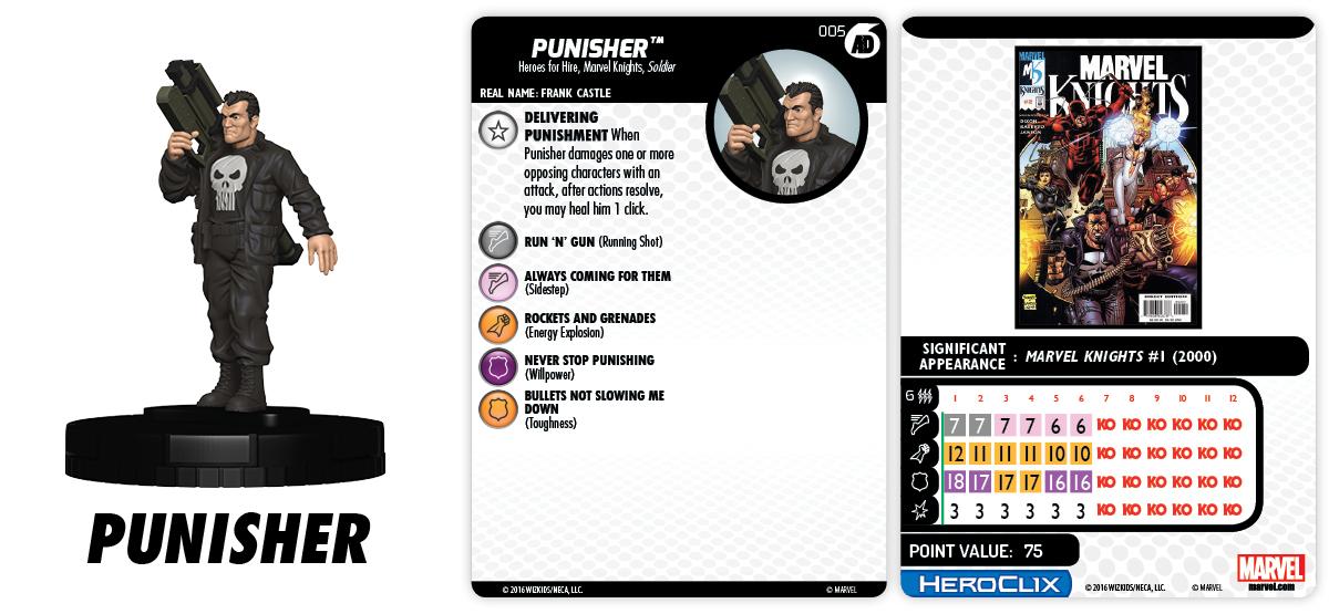 Marvel HeroClix: Marvel Knights Fast Forces Part 1 - Punisher