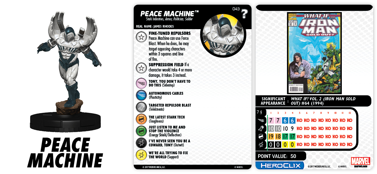 Marvel HeroClix: What If? - Peace Machine